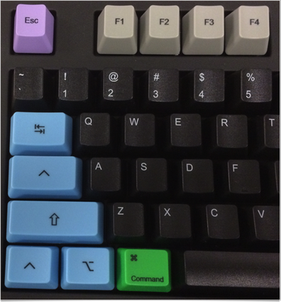 "On my keyboard there is no such thing as ""Caps Lock"""